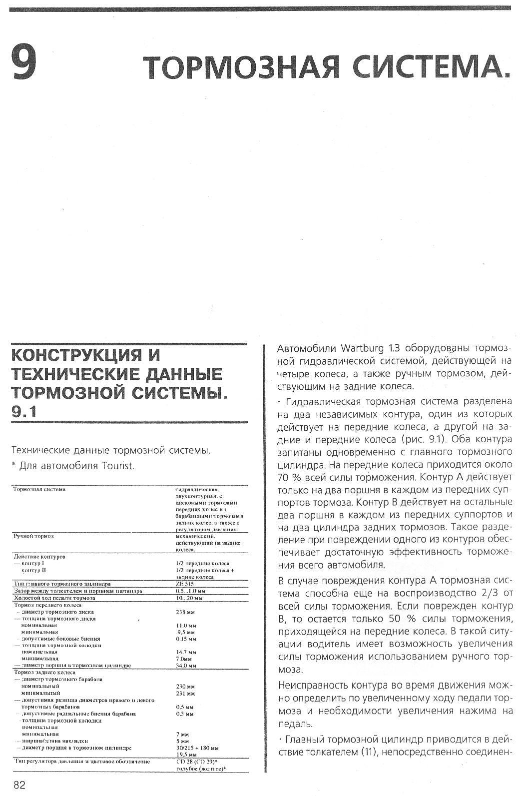 http://allsoy.narod.ru/instruk/wartburg/09Tormoz/082.jpg